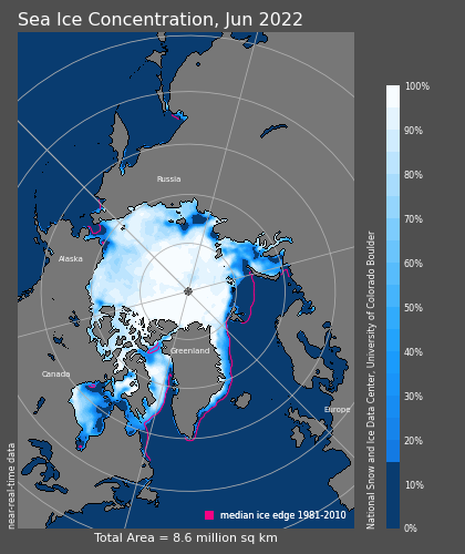 Sea Ice Index