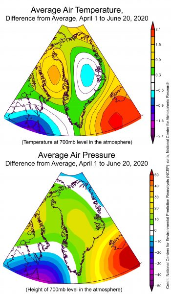 Figure 2. The top plot shows average air temperature difference from average, relative to 1981 to 2010, for the period of April 1 through June 20, 2020. This is shown as the height difference from average of the 700 mb pressure level (about 10,000 feet), in meters. The bottom plot shows air temperature difference from average at the same altitude, in degrees Celsius. ||Credit: NCEP Reanalysis data, National Center for Atmospheric Research |High-resolution image