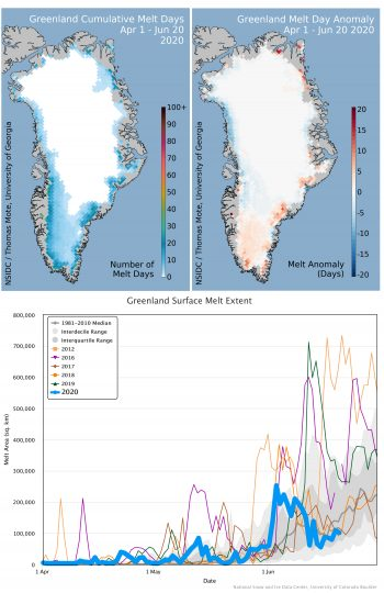 Figure 1. The top right map shows the total number of days of surface melt days for the Greenland Ice Sheet for the 2020 melt season from April 1 through June 20, 2020. The top right map shows the difference between 2020 total melt days and the 1981 to 2010 average number of melt days for the same period. The lower panel shows daily area of surface melting from April 1 to June 20, 2020, with daily melt extent trends for the preceding four years. This also includes 2012, the year with the record for total melt area. ||Credit: National Snow and Ice Data Center/T. Mote, University of Georgia|High-resolution image