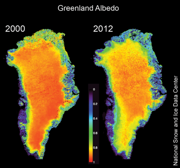 Figure 6. These color maps show average summer (June, July, and August) albedo for Greenland in 2000 and 2012. Albedo dropped by as much as 0.3 in some areas. The color scale ranges from caramine red (albedo of 1.0) to purple (albedo of 0.0); in the graphics above, the approximate observed range is 0.85 to 0.05. Coastal area albedos are typically below 0.15 (e.g. the western coastal area), and fresh dry powder snow is >0.90 (southeastern ice sheet in the 2000 image). Data are derived from NASA's Terra and Aqua satellites using the Moderate Resolution Spectroradiometer (MODIS) sensors. ||Credit: National Snow and Ice Data Center|High-resolution image