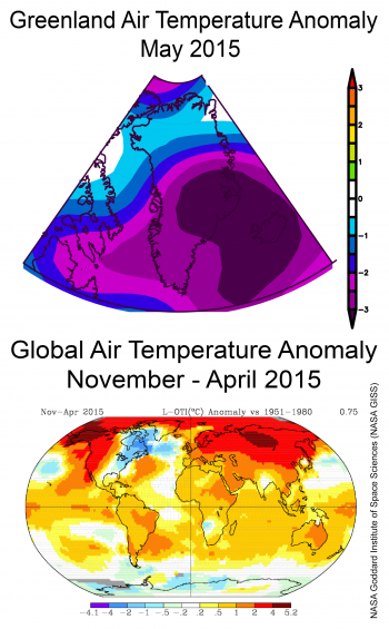 Figure 2. The plot at top shows Greenland air temperature anomalies at the 700 millibar level (about 10,000 feet altitude) in degrees Celsius for May 2015. Blues and purples indicate lower than average temperatures. The plot at bottom shows average global monthly air temperature anomaly for November to April 2015, relative to a baseline period of 1951 to 1980, the reference period used by the NASA Goddard Institute of Space Sciences (NASA GISS).||Credit: NASA GISS|  High-resolution image