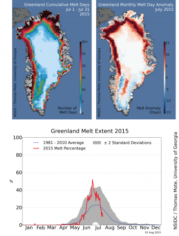 melt extent images and chart