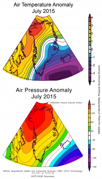 temperature and pressure plots