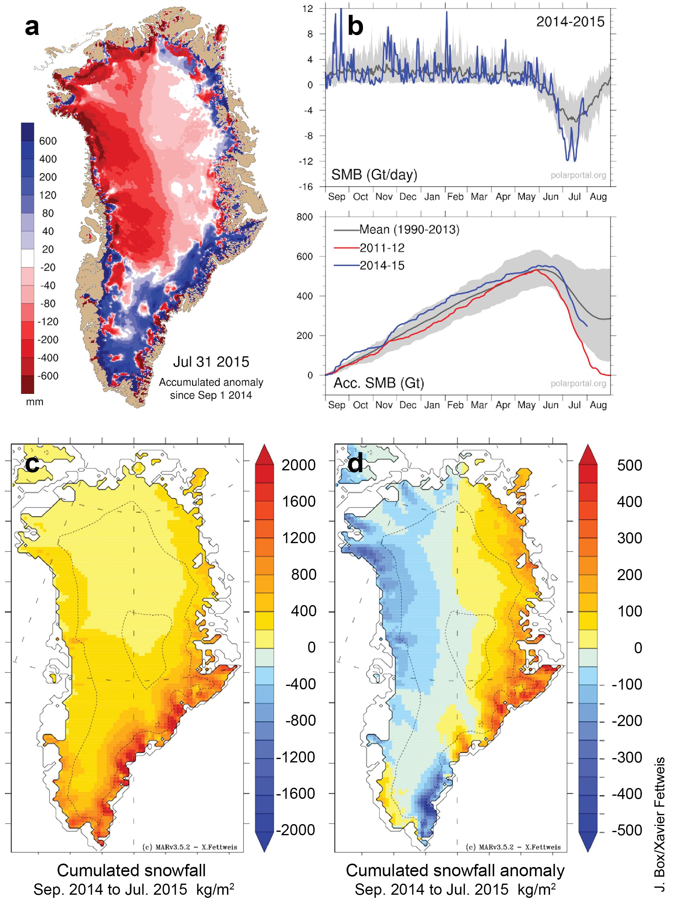 Analysis Greenland Ice Sheet Today Solar Radiation Diagram Surfaces 60 Deg North High Resolution Image