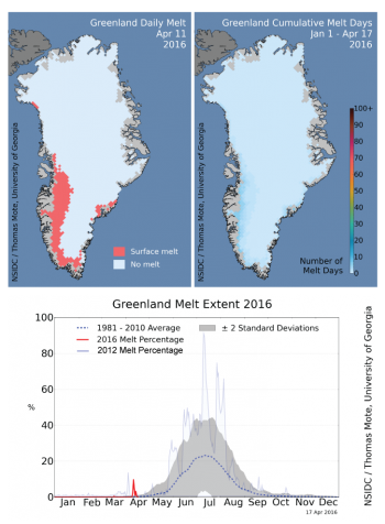 Maps of melting and graph of melting extent
