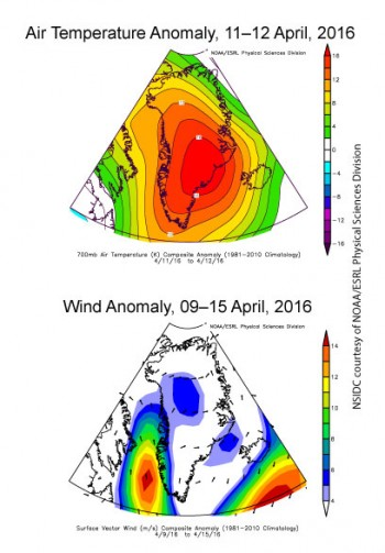 temperature and wind anomaly plots for April