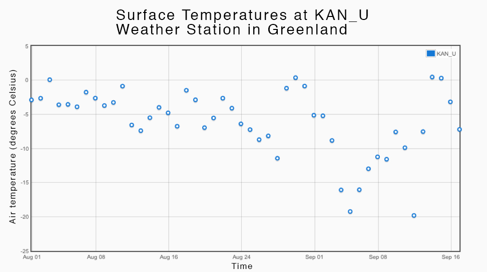 This Plot Shows The Daily Average Surface Air Temperature In Degrees Celsius For