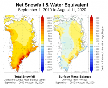 Figure 4. The left map shows total snowfall and rainfall, minus runoff or evaporation, which is the surface mass balance (SMB) for the Greenland Ice Sheet, from September 1, 2019 through August 11, 2020. The right map shows the difference from average net snowfall for the same period. Numbers are shown in centimeters (0.4 inches) of water equivalent. ||Credit: X. Fettweis, Université de Liège, Belgium|High-resolution image