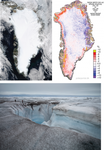 "Figure 5. The top left image shows a NASA Moderate Resolution Imaging Spectroradiometer (MODIS) mosaic of Greenland on July 28, 2020. The top right image shows the MODIS-derived average albedo (reflectivity) for the Greenland Ice Sheet on July 22 to 25, 2020. The bottom image shows the snow landscape with a large runoff stream and moulin, which is a drainage hole in the ice sheet, east of Kangerlussuaq, Greenland. ||Credit: Lars Ostenfeld, ""Into the Ice"" production. 