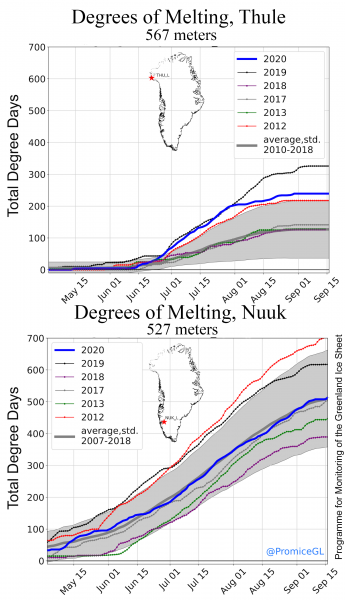 Figure 4. Cumulative degree days (the sum of the difference between the freezing point, 0 degrees Celsius, and the maximum temperature each day for the spring-summer melt season for two automatic weather stations in Greenland, at Nuuk (NUK_L) and Thule (THU_L). ||Credit: Programme for Monitoring of the Greenland Ice Sheet (PROMICE) | High-resolution image