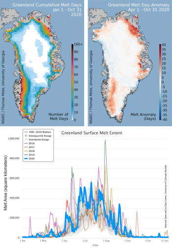 Greenland Melt for Summer 2020