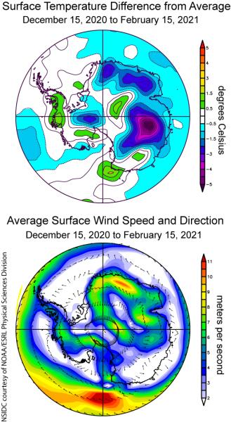 weather conditions over Antarctica