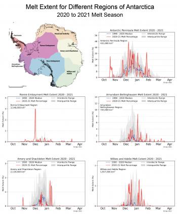 Melt extents for different regions of Antarctica