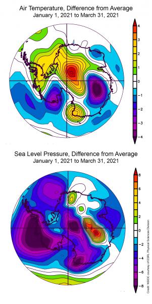 Temperature and Sea Level Pressure over Antarctica Jan through March 2021