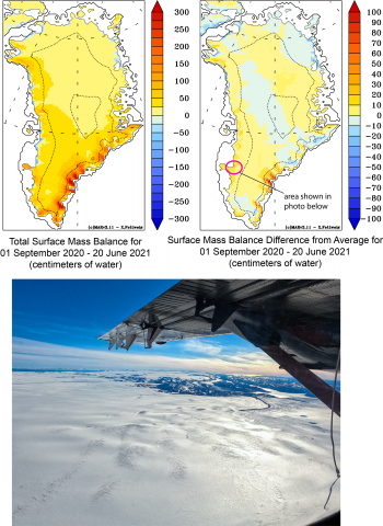 Figure 3b. The top left map shows the total surface mass balance (SMB) over Greenland since September 1, 2020 up to June 20, 2021. The top right map shows the difference from the 1981 to 2010 average, in centimeters of water equivalent. At the bottom is a picture of the west-central area of the Greenland Ice Sheet taken on June 21, 2021, showing persistent snow cover over the fractured ice of the ice sheet. || Credit: Amory et al, 2021| Photo credit: Jason Box, Geological Survey of Denmark and Greenland (GEUS) |High-resolution image