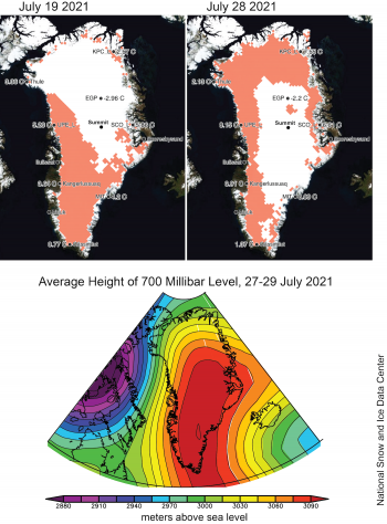 Figure 3. The top graph shows the Greenland ice sheet melt extents (in pink) for July 19 (left) and July 28, 2021, with high temperatures for several Programme for Monitoring of the Greenland Ice Sheet (PROMICE) weather stations shown. The bottom graph shows average air pressure shown as height above sea level for the 700 millibar pressure level for July 27 to 29, 2021. ||Credit: National Snow and Ice Data Center | High-resolution image