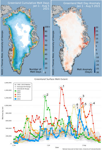 Figure 1. The top left map of the Greenland Ice Sheet illustrates the total number of melt days through August 5, 2021. The top right map shows the difference between total 2021 melt days from January 1 to August 5 and the number of 1981 to 2010 average melt days for the same period. The lower graph shows daily area in square kilometers of surface melting from June 1 to August 15, 2021, for the four years with the six largest melt events (by area) in the satellite monitoring record. In gray are the average daily melt area for 1981 to 2010, the inter-quartile range, and the interdecile range. ||Credit: National Snow and Ice Data Center /T. Mote, University of Georgia | High-resolution image