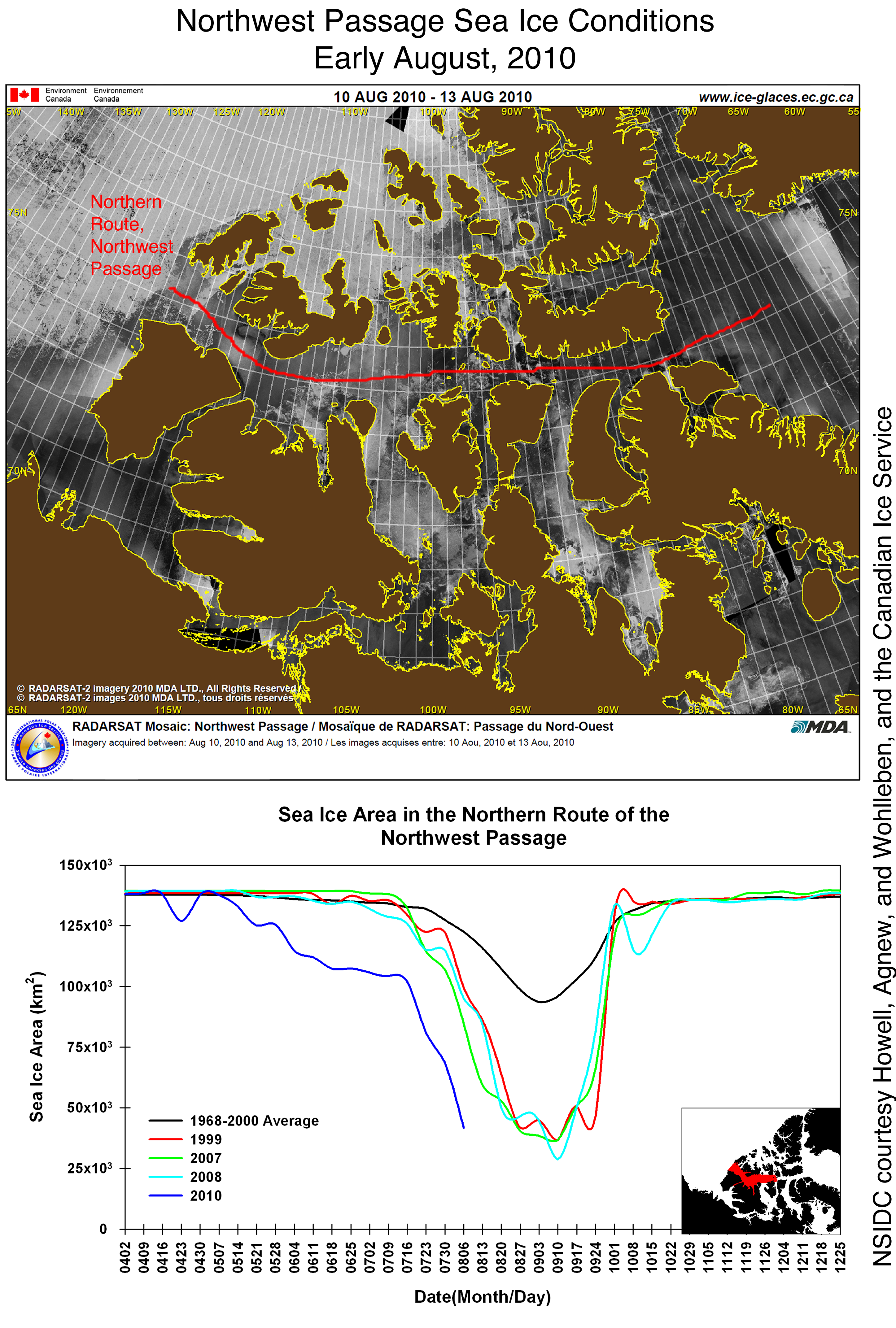 Northwest Passage sea ice conditions