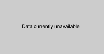 no data available