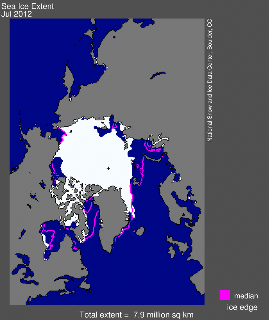 """Figure 1. Arctic sea ice extent for July 2012 was 7.94 million square kilometers (3.07 million square miles). The orange line shows the 1979 to 2000 median extent for that month. The black cross indicates the geographic North Pole. {a href=""""http://nsidc.org/data/seaice_index""""} Sea Ice Index{/a} data. {a href=""""http://nsidc.org/arcticseaicenews/about-the-data/""""}About the data{/a}  Credit: National Snow and Ice Data Center {a href=""""http://nsidc.org/arcticseaicenews/?attachment_id=2083""""}High-resolution image{/a}"""