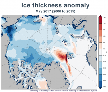Figure 4. Figure 4. This figure shows that sea ice thicknesses for May 2017 were below the 2000 to 2015 average over most of the Arctic Ocean (areas in blue) except for the region north and west of the Svalbard archipelago (areas in red). ||Credit: University of Washington Pan-Arctic Ice Ocean Modeling and Assimilation System