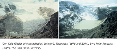 Glacier Photo Pairs