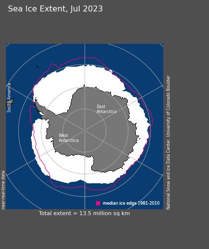 Concentrazione Ghiacci Polo Sud. La linea arancio indica la differenza rispetto alla media 1981-2010