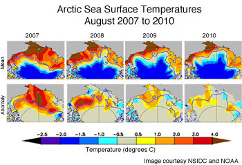 figure 4: SST for August 2007 to 2010