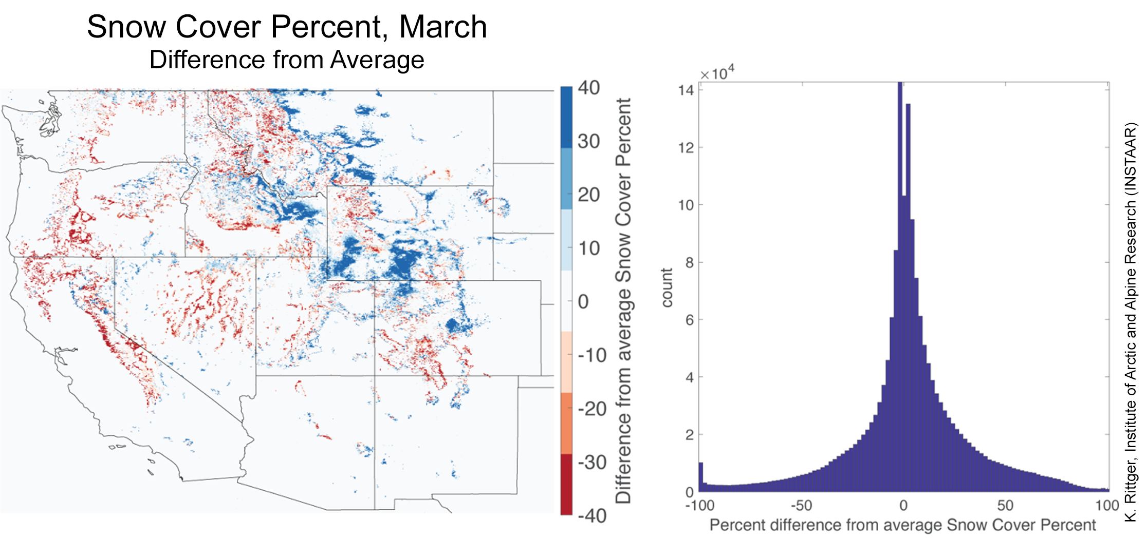 Snow-covered area, March as a difference from average