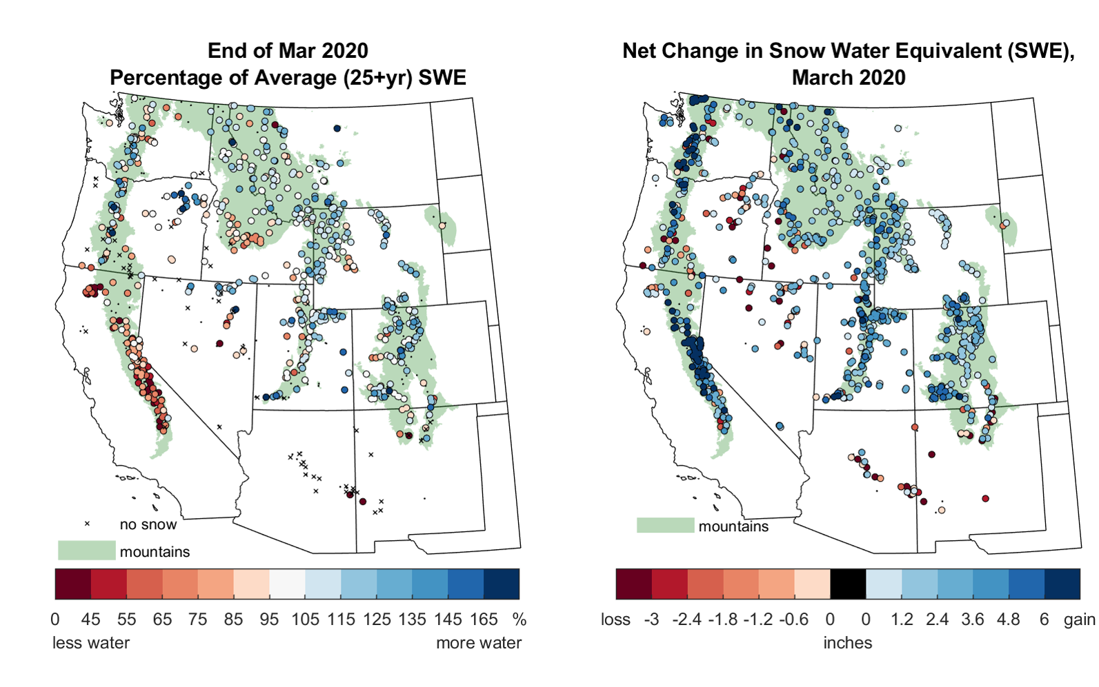 Snow Water Equivalent (SWE) at monitoring sites at the end of March 2020