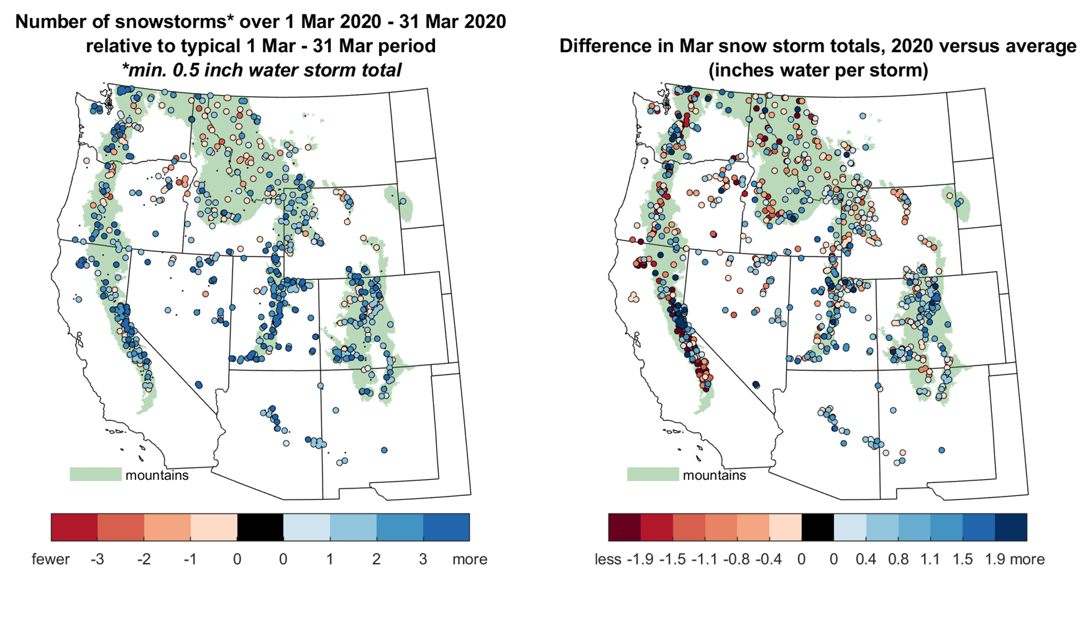 Number of snowstorms with more the 0.5 inches of water equivalent in March 2020