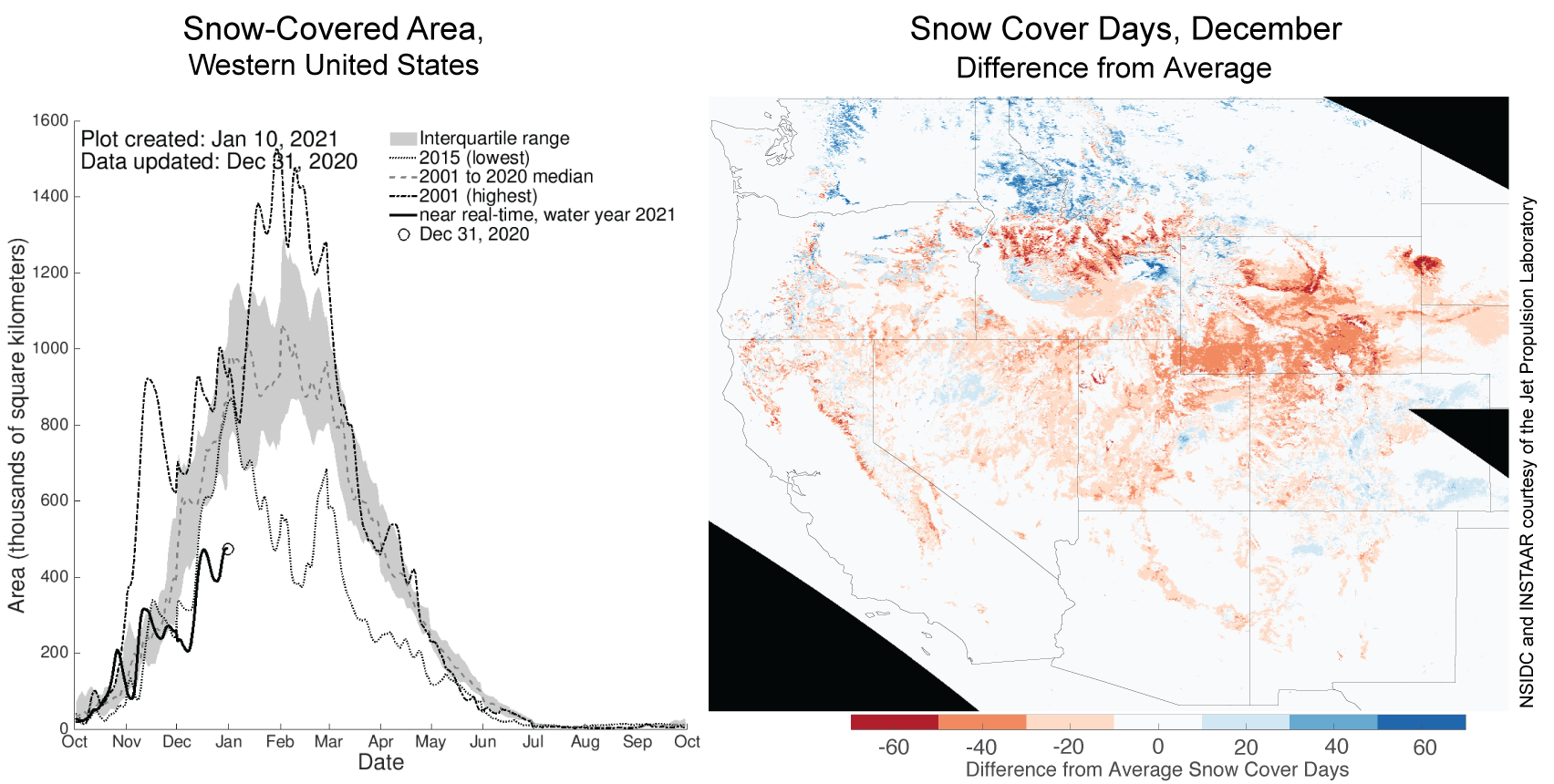 eft plot shows the total snow-covered area over the western United States; map on the right shows the differences between the average year's snow cover percent and this year's snow cover percent for December