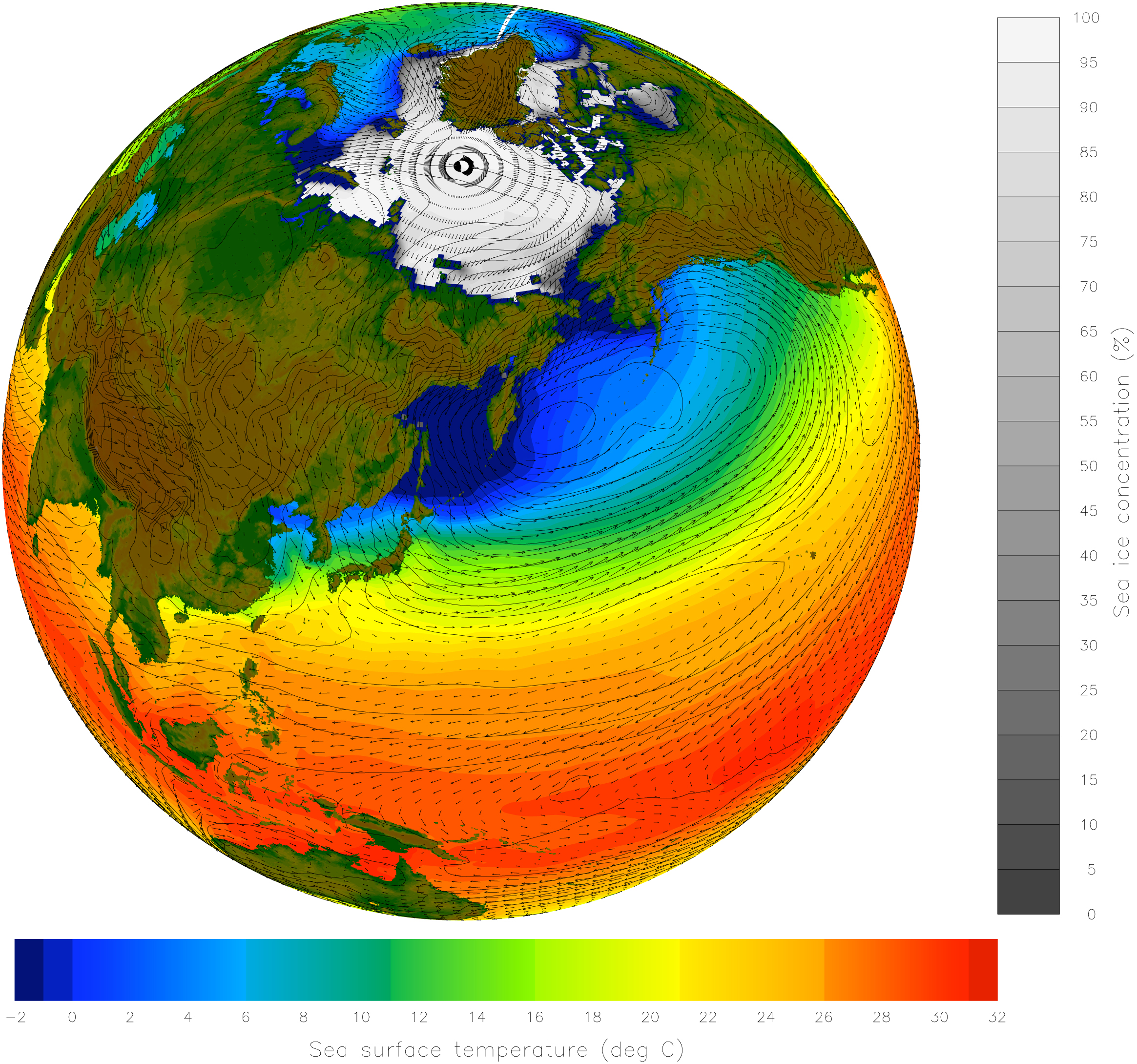 Modeling the arctic climate national snow and ice data