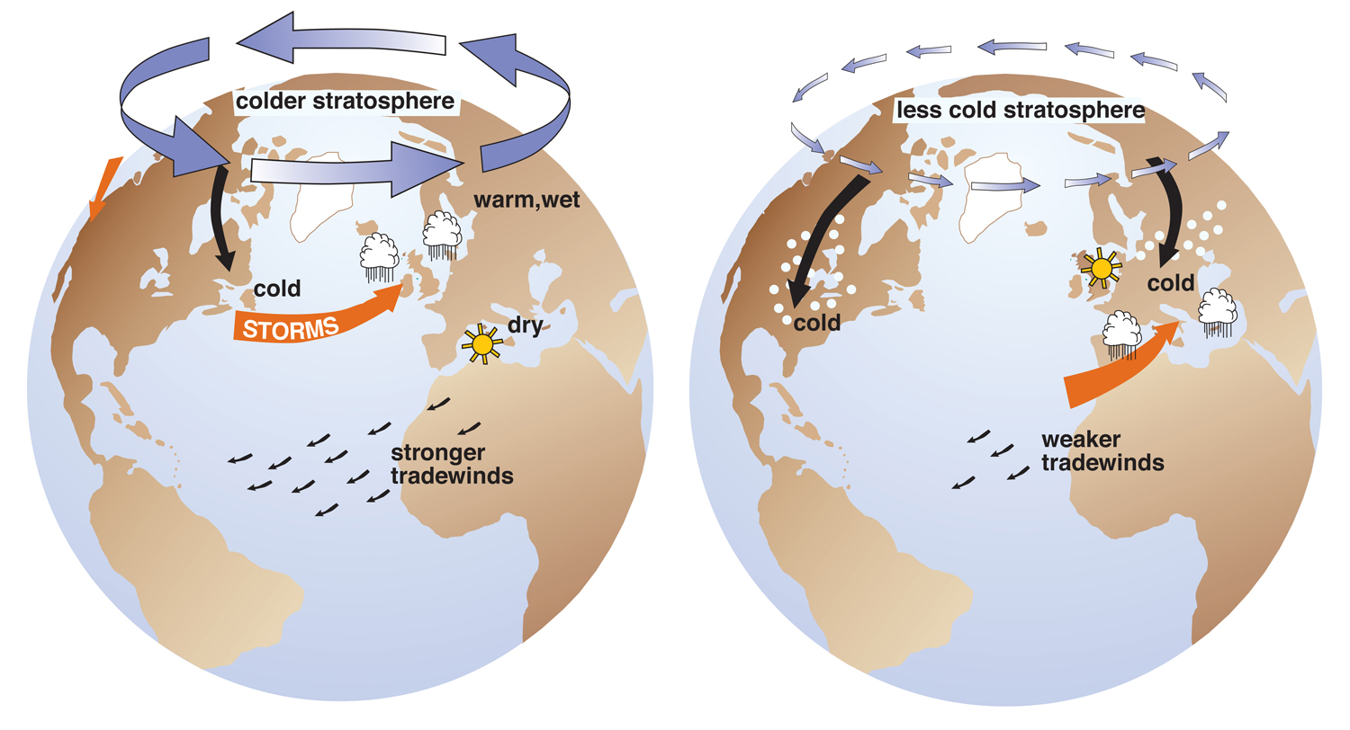 Patterns In Arctic Weather And Climate National Snow And Ice - Us weather map with high and low pressure