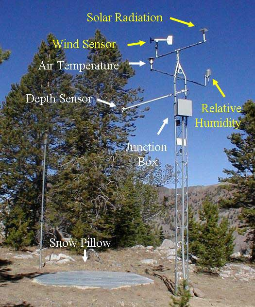 SNOTEL, or snow telemetry, site in Big Lost River basin, Idaho