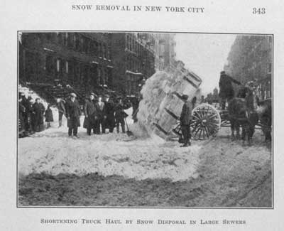 Cartload of snow being dumped near a city sewer