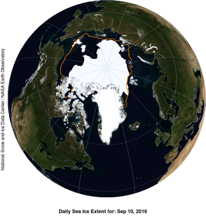 NSIDC: 2016 ties with 2007 for second lowest Arctic sea ice minimum