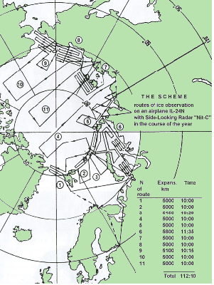 Scheme of the flight paths used during instrumental air reconnaissance equipped with side-looking radar