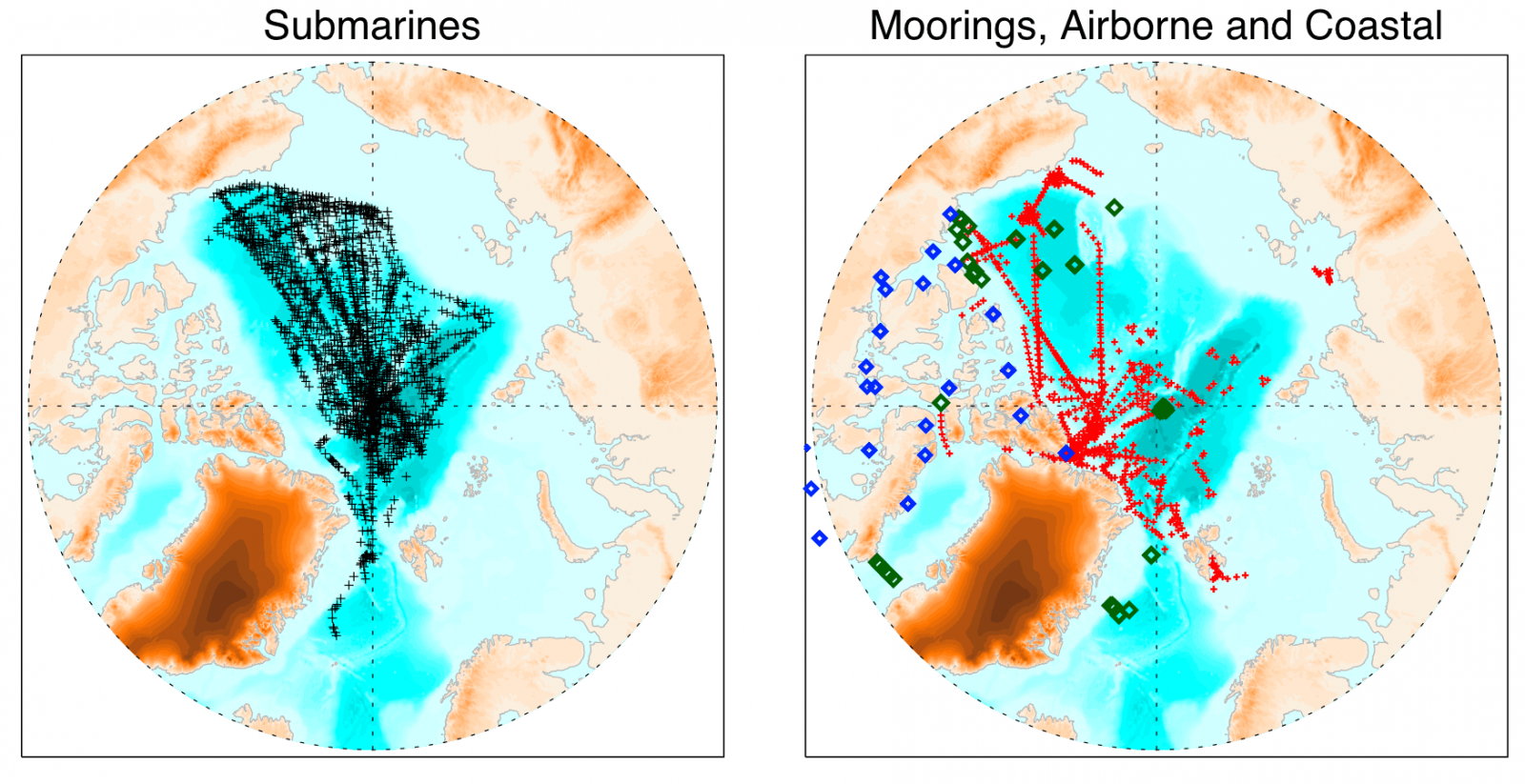 Locations of submarine, morring, airborne, and coastal observations