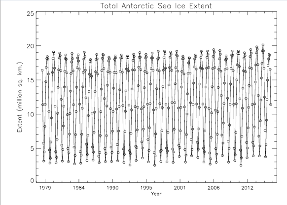 Total Ice-Covered Areas and Sea Ice Extent PNG NASATEAM Sampe Data File