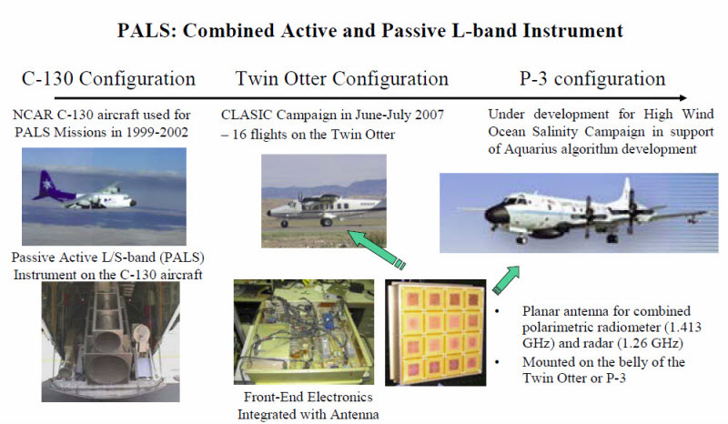 PALS combined active and passie L-band instrument