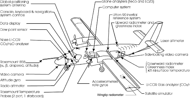 Drawing of aircraft with sensor locations