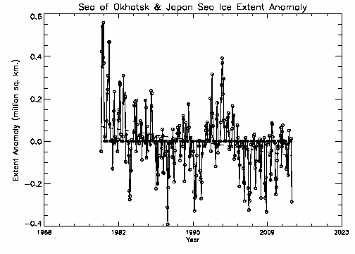Seas of Okhotsk and Japan extent
