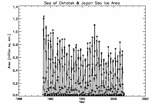 Seas of Okhotsk and Japan area