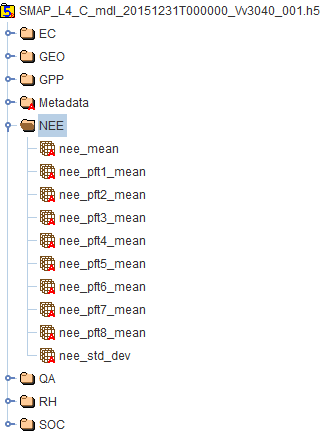 File Structure Image SPL4CMDL
