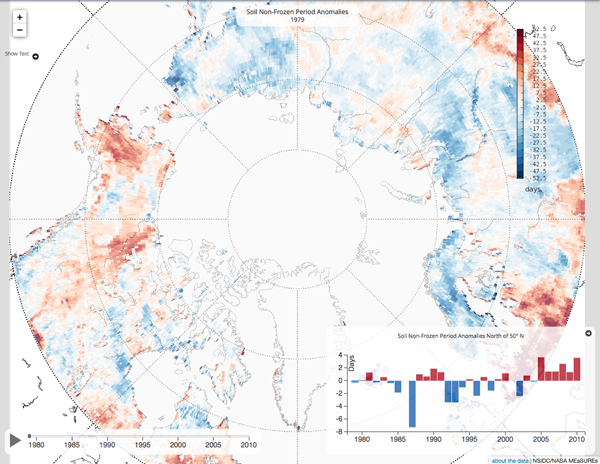 sample soil non frozen period image