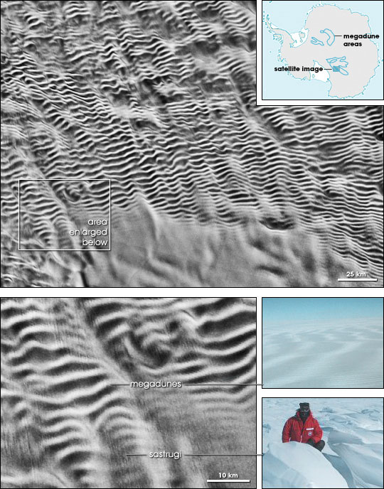 Collage of photos and data images showing Antarctic megadunes