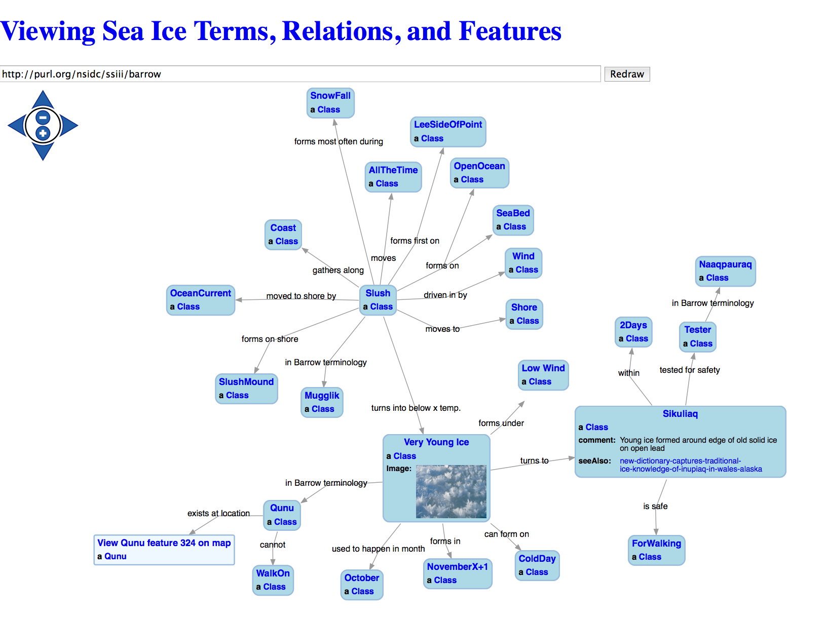 The above screen shot shows how concept mapping aids in the development of ontologies. Credit: http://qa.eloka-arctic.org/communities/inventory/rdfviewer-master/index.html, NSIDC