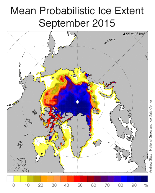The above graph shows a forecast of mean probabilistic Arctic sea ice extent for September 2015 (issued August 9, 2015). The forecast value, or expected September mean Arctic sea ice extent, is 4.55+/-0.35 million square kilometers. Credit: A. Slater/NSIDC