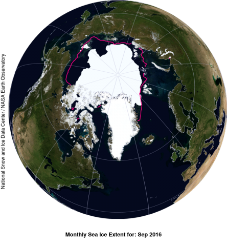 Arctic sea ice extent for September 2016 was 4.72 million square kilometers (1.82 million square miles). The magenta line shows the 1981 to 2010 median extent for that month. The black cross indicates the geographic North Pole. Sea Ice Index data.